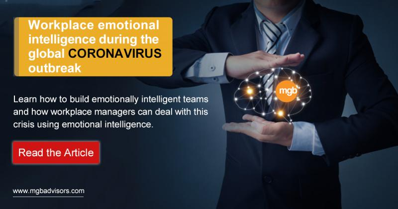 Workplace Emotional Intelligence during the Global Coronavirus Outbreak